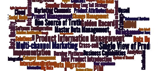 Деловой комплексный анализ (PIMS)